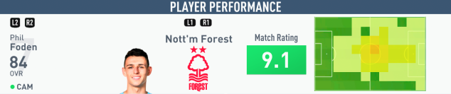 Foden stats.png