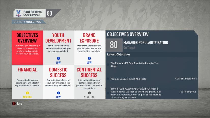 FIFA 20 Objectives