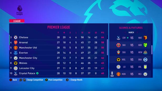 League Table