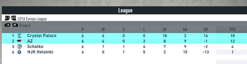 Europa League table