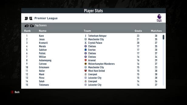FIFA 20 Screenshot 2020.03.31 - 00.05.51.35