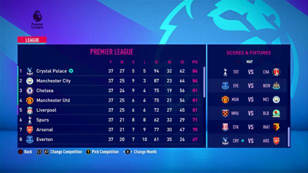 Penultimate league table