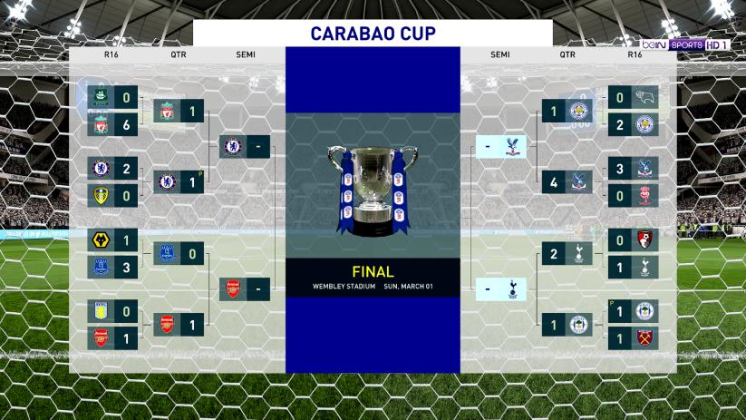 carabao cup ladder