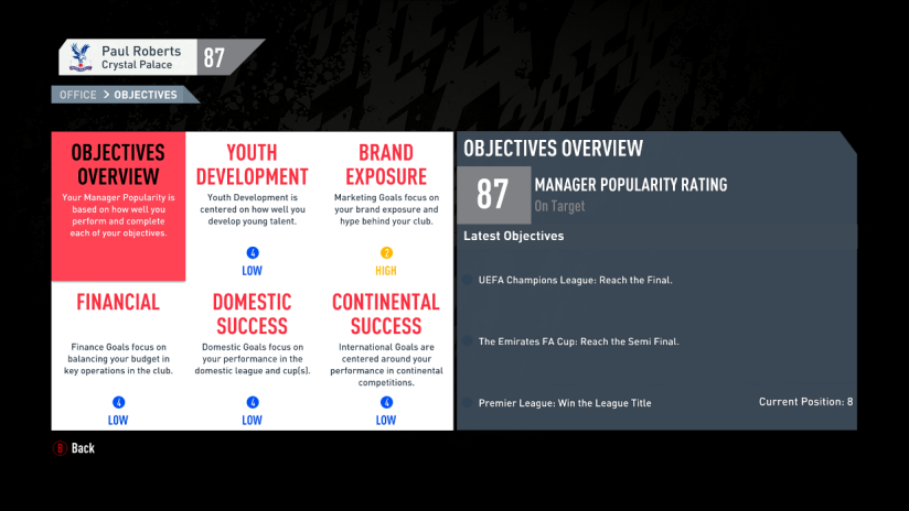 S7 Objectives
